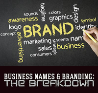 Business Names & Branding: The Breakdown